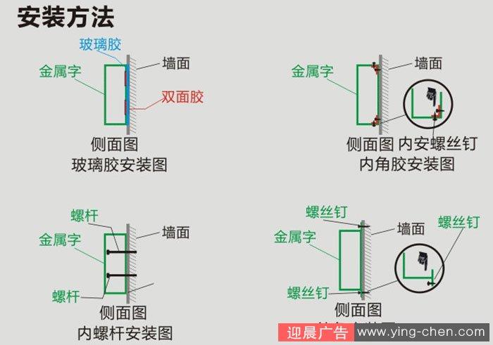 门头发光字广告字安装四种方法图