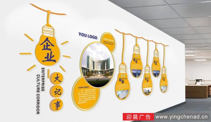 办公室文化墙放什么内容合适?